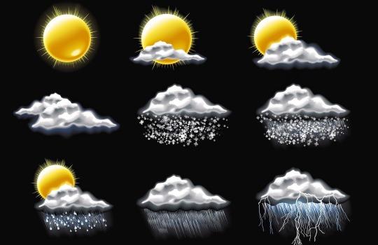 Pengertian Cuaca Iklim Perbedaan Faktor Unsur Pembentuknya