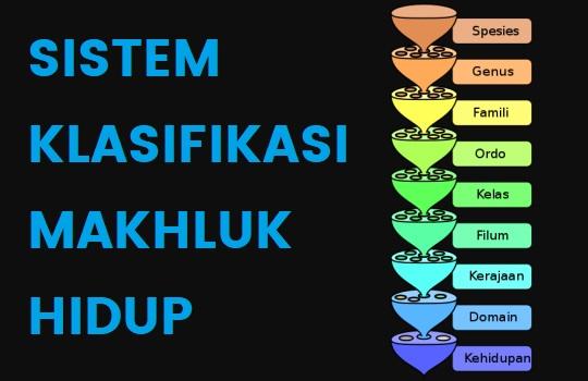 Pengertian Sistem Klasifikasi Makhluk Hidup Aturan Tingkatan Tujuan Penamaan Ilmiah