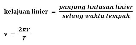 Rumus Matematis Kecepatan Linier