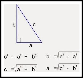 Rumus Teorema Pythagoras Formula Matematis Dalil Pitagoras