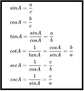 Rumus Fungsi Dasar Trigonometri